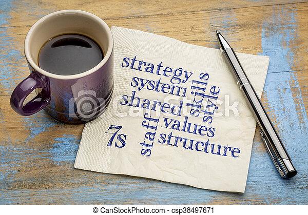 7S model for organizational culture - csp38497671