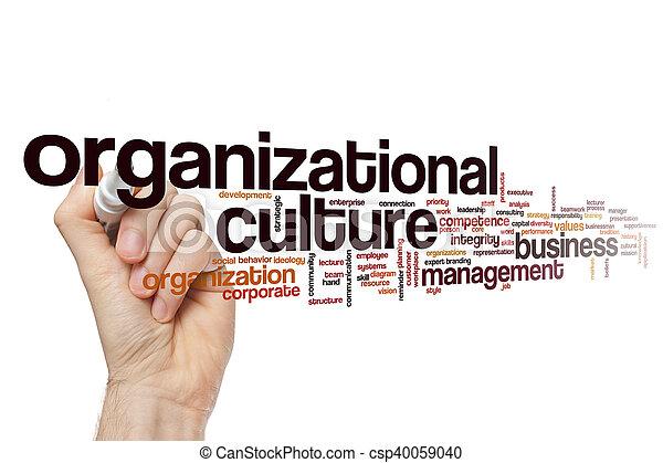 Organizational culture word cloud concept - csp40059040